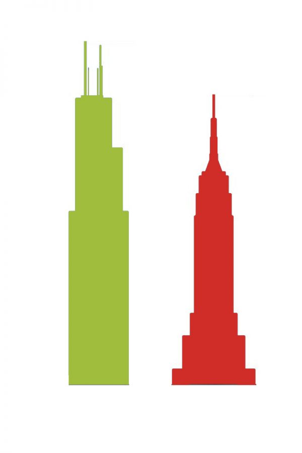 ONLINE Green Skyscrapers: Family Programs at the Skyscraper Museum at The Skyscraper Museum